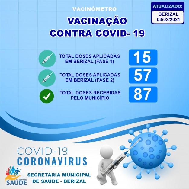 Vacinômetro Coronavírus